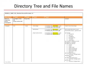 Folder_File_GARP